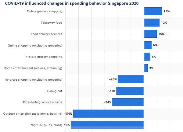Singapore Consumer.jpg