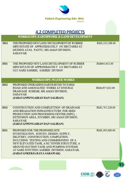 Completed Projects 2