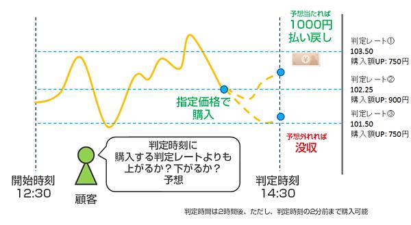 chigai_hikaku_2.png