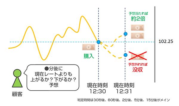 chigai_hikaku_1.png