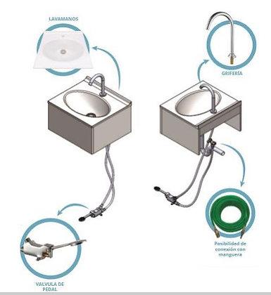 Kit Lvm limpieza y desinfección Quadratto 48x43 - mueble soporte + grifo pedal y plomería