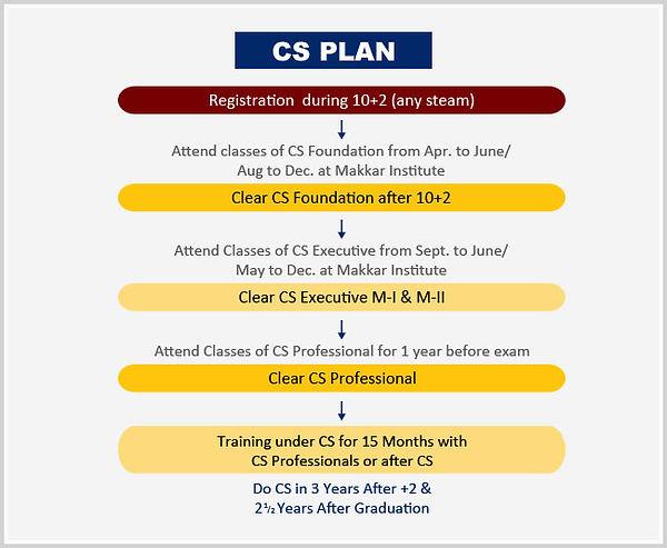 cs-plan.jpg