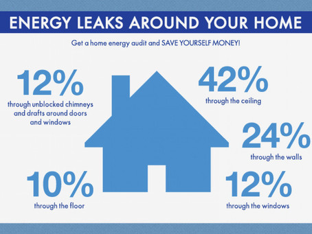 These 5 Tips Can Save You 60% On Your Heating Bill This Winter