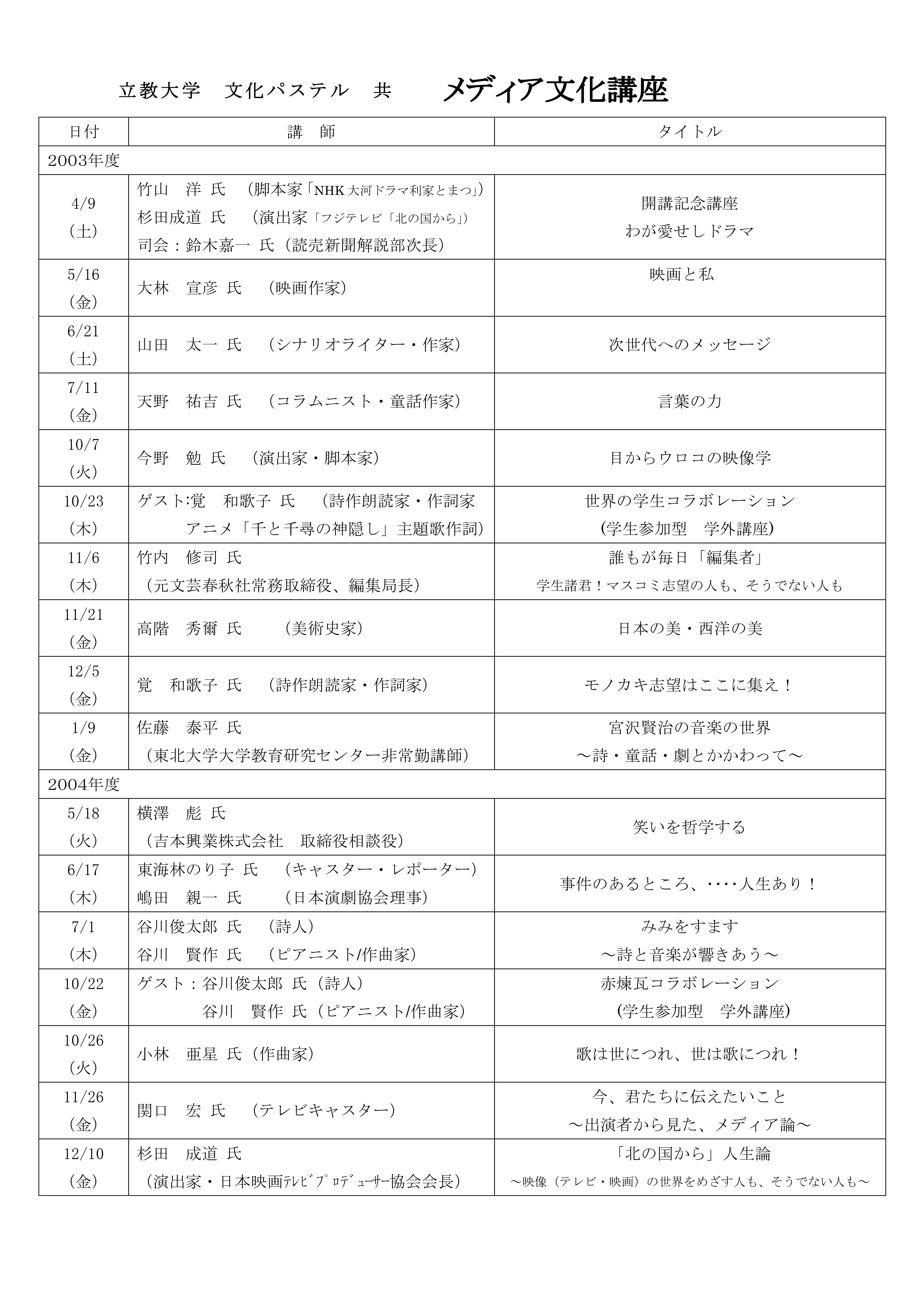 2003_メディア文化講座(立教大学)