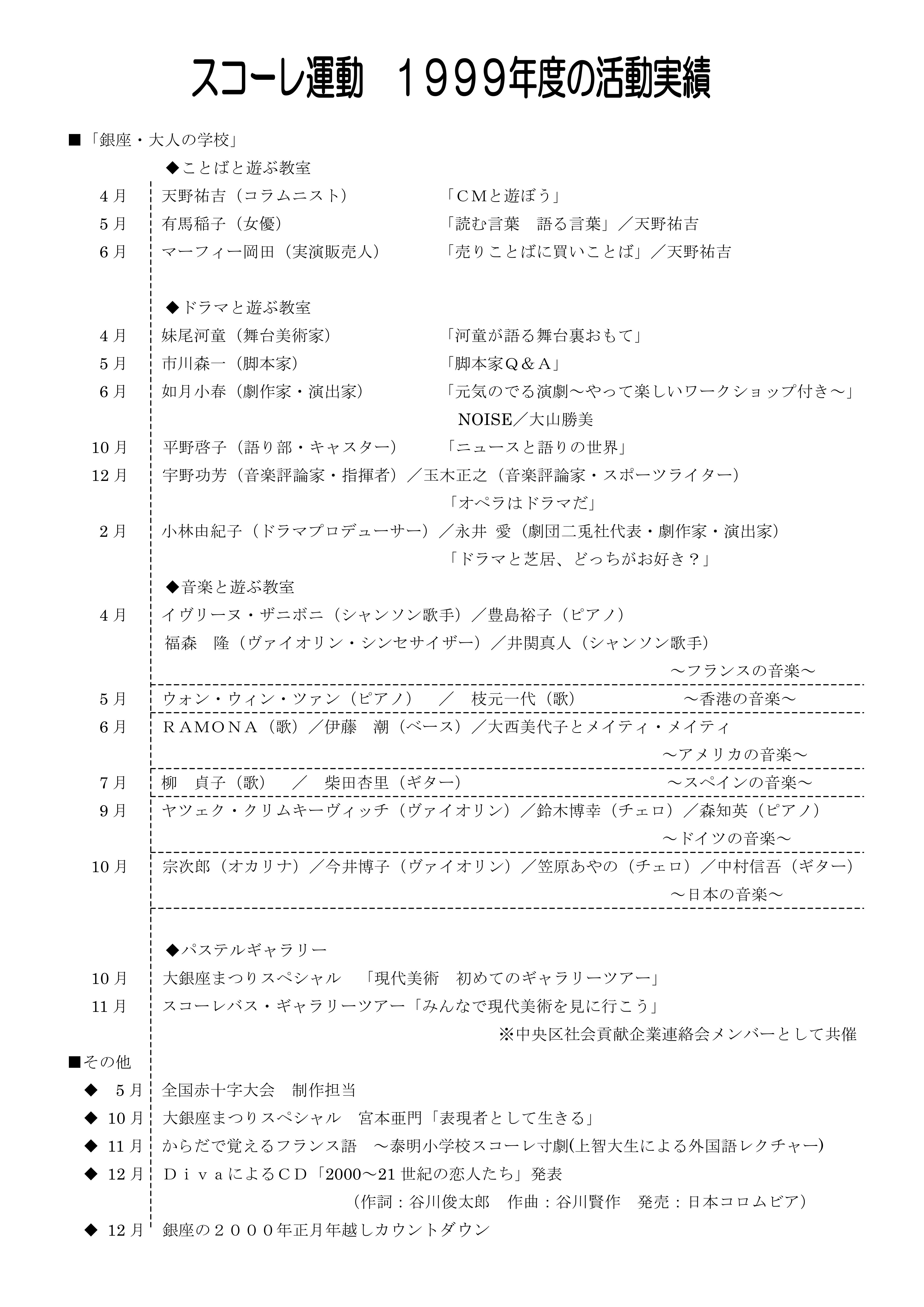 1999_スコーレ(銀座大人の学校)