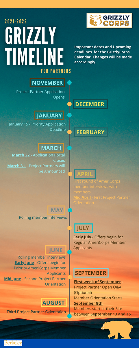 GrizzlyCorps Partner Application Timeline