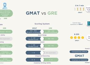 מבחן GMAT, GRE או EA: איזה מבחן מומלץ ל EMBA?