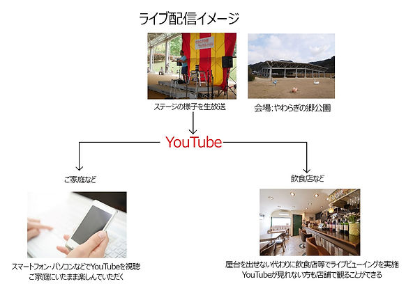 やわフェスライブ配信イメージ2.jpg
