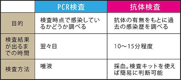 コロナ検査の違い.jpg