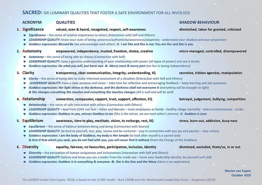 SACRED Leadership-page-001.jpg