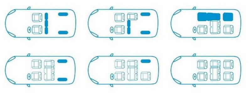 e-NV200 七人版本基本上可分成 6 種座位調配模式。