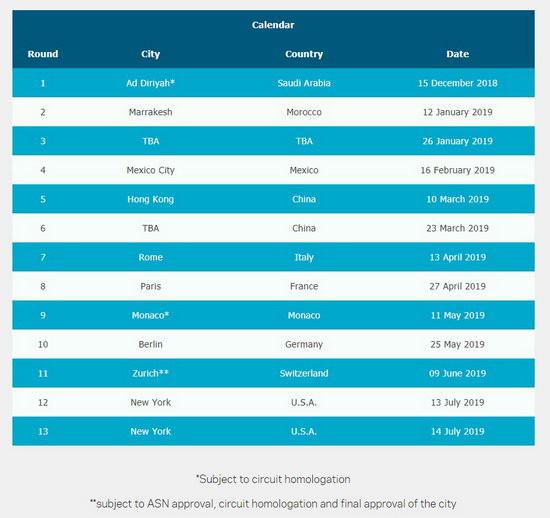 第五屆電動方程式各分站舉辦城市及日期。