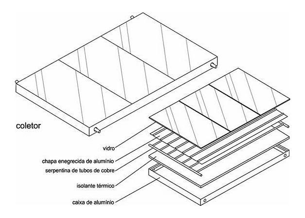 tecnico-coletor-plano.jpg