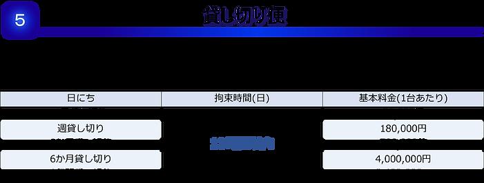 スポット便料金表プラン5ー5.png