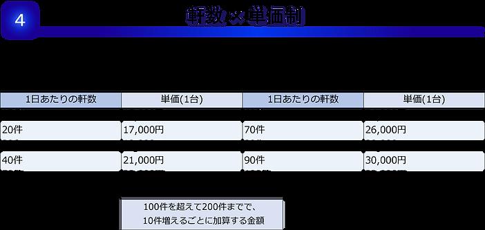 スポット便料金表プラン4ー4.png