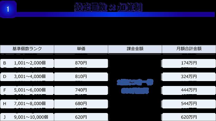スポット便料金表プラン1ー1.png