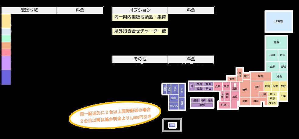 チャーター便料金表_2021.2.2変更.png