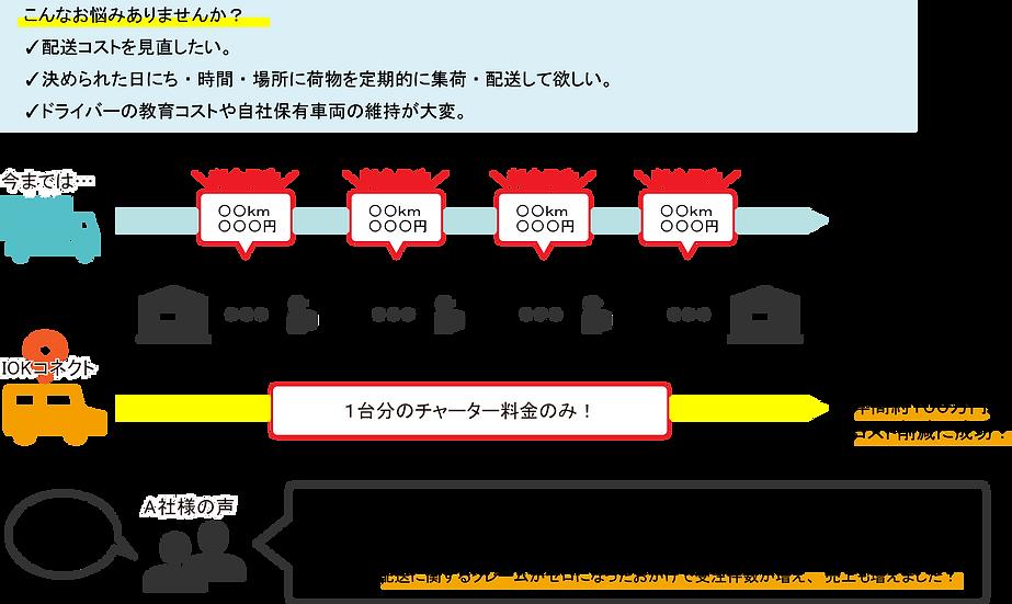 <タイトルなし>チャーター便.png