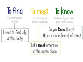 To FIND x To MEET x To KNOW