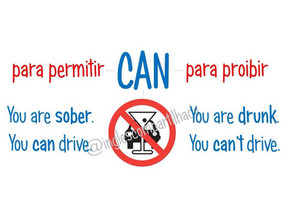 CAN e CAN NOT