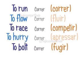 5 formas para dizer CORRER