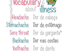 Vocabulary about ILNESS 2