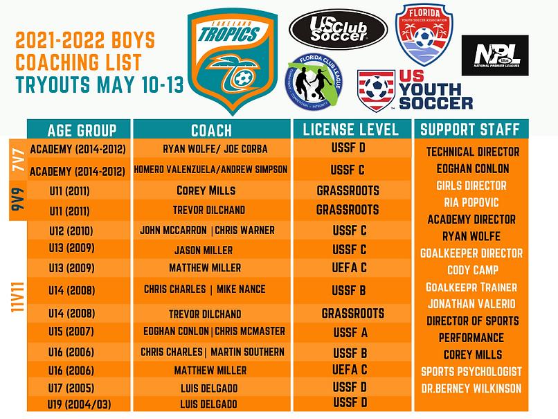 Boys Coaching List 2021 2022.png
