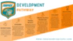 Dev pathway design 2 .png
