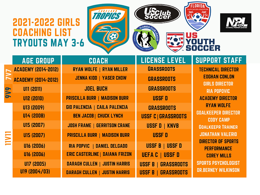 Copy of Girls Coaching List 2021 2022.pn