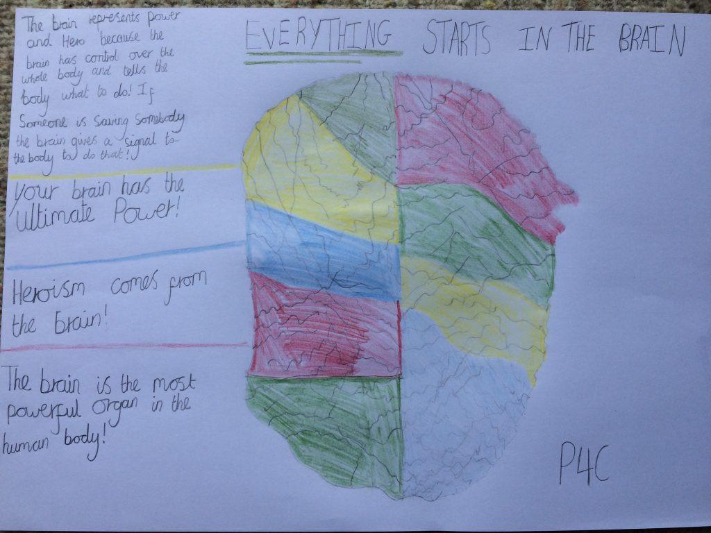 Year-5-AF-The-Brain-1024x768.jpeg