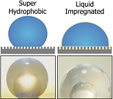 Evaporative Crystallization on Superhydrophobic and Liquid Impregnated Surfaces