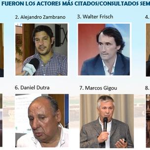Semana 17 y los actores del agro más consultados por la prensa #Monitor #Agro