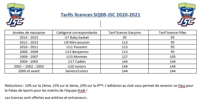 Tarifs licences 2020-2021