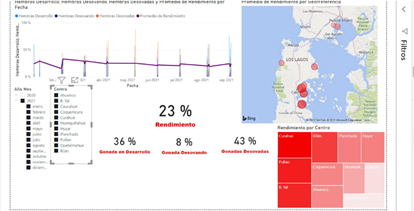 INTEMIT Innovará en plataforma digital para reportar información de sus servicios