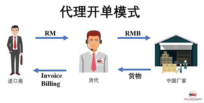 代理开单模式 poster done.PNG
