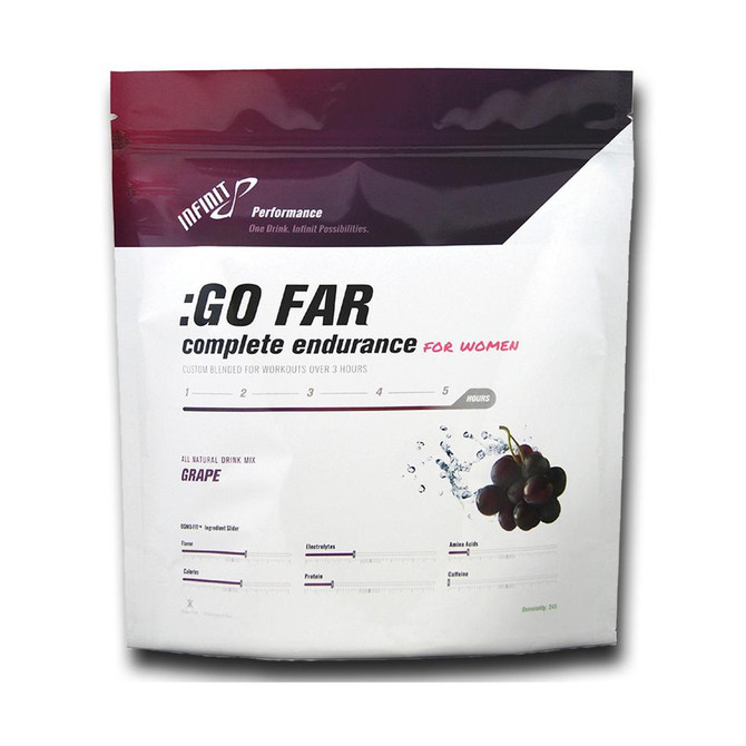 General Fueling Protocols for the Endurance Athlete