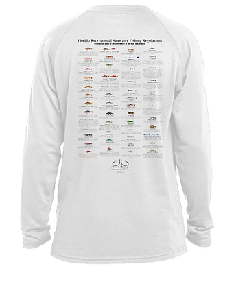Youth Regulations  Performance LS
