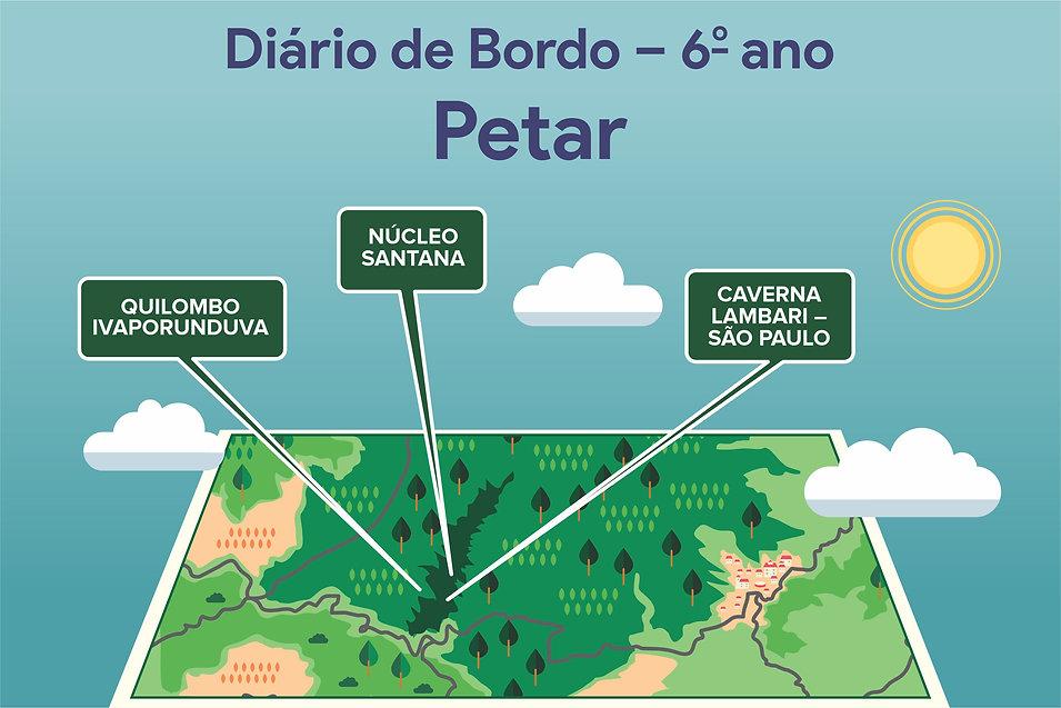 mapa_6o ano petar.jpg