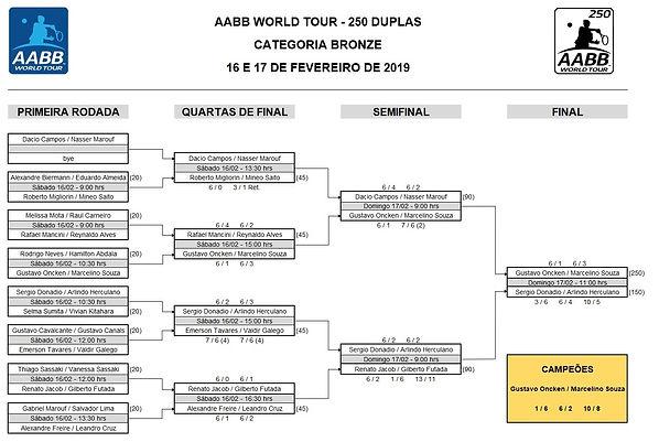 Tabela - AABB 250 DUPLAS - BRONZE (FINAL