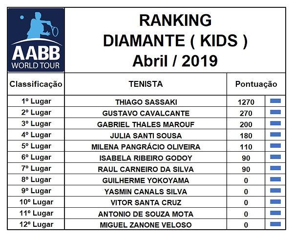 Ranking 04-2019 Diamante.jpg