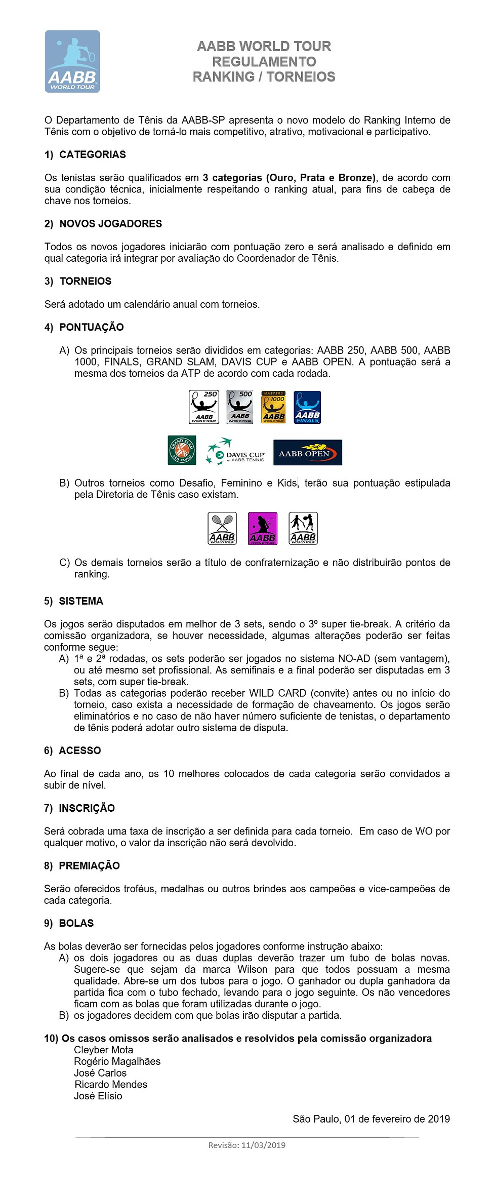 AABB WORLD TOUR - Regulamento - Ranking