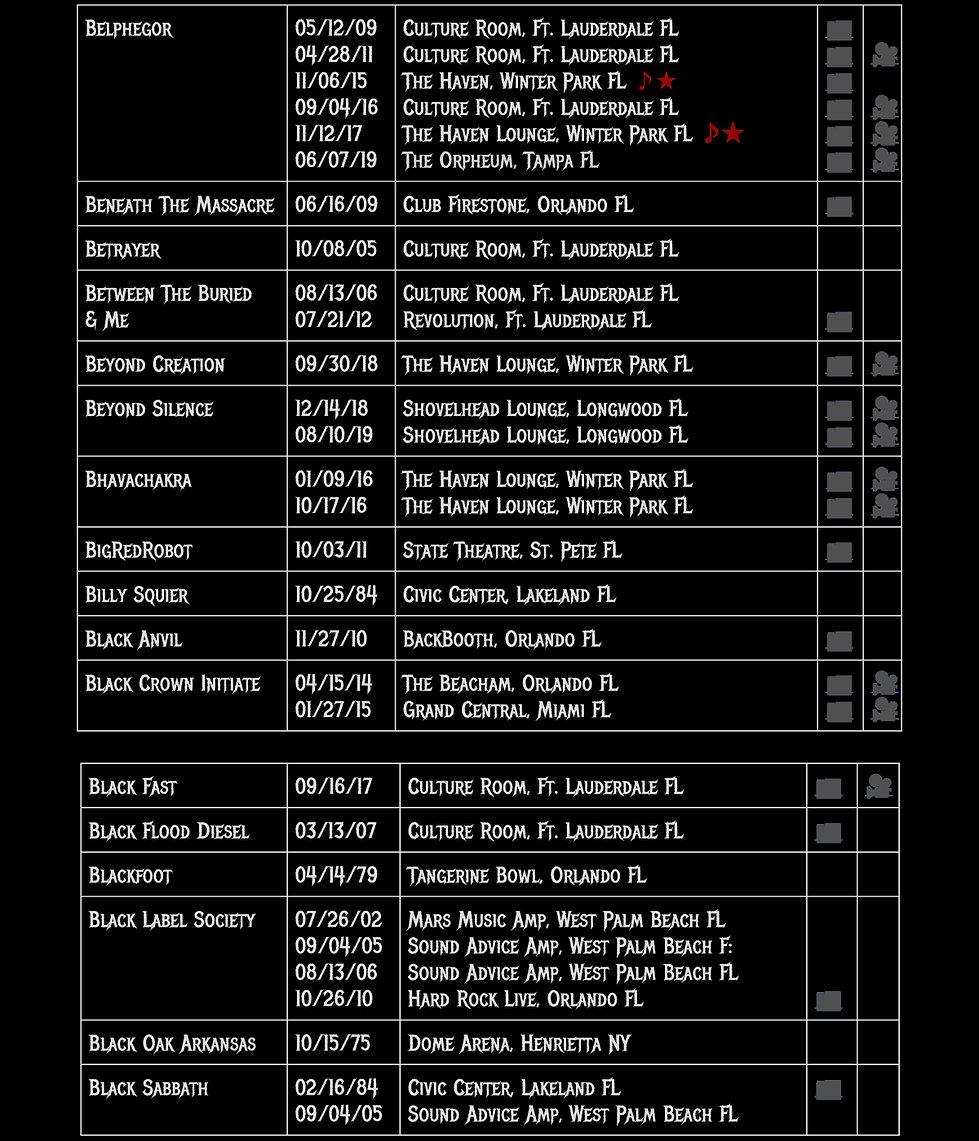 Band List B-2.jpg