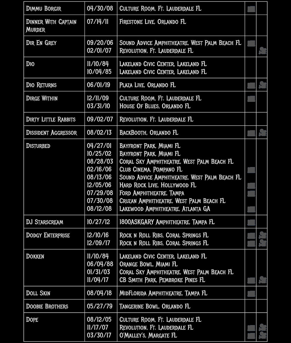 _Band List D-4.jpg