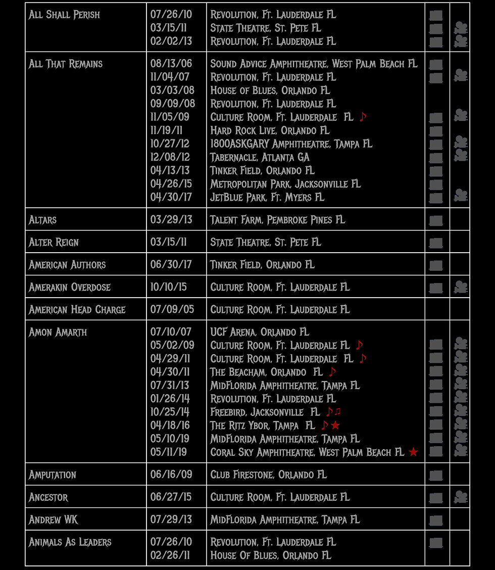 Band List A-3.jpg