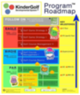 KDS_Program_Roadmap.jpg