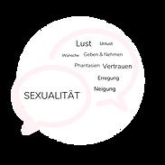 Sexualberatung, Sexualität, Sex, Neigung, Lust, Liebe, Intimität - in  Wien 1220