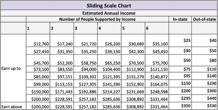 Sliding Scale CM Fee Chart 02-21.png