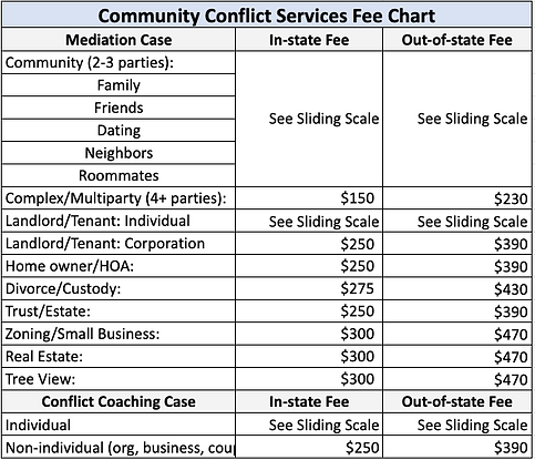 Community Conflict Services Fee Chart 02