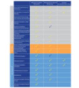 Allotrope Chart for Web 2 (revised June