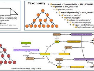 First Release of the Ontologies is Available